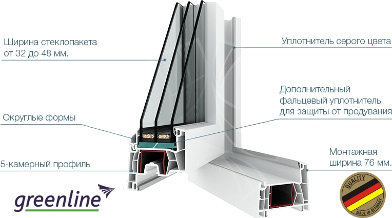 Заполните заявку или просто позвоните (044) 581-85-62 , и уже скоро у вас будут новые окна и балкон!
