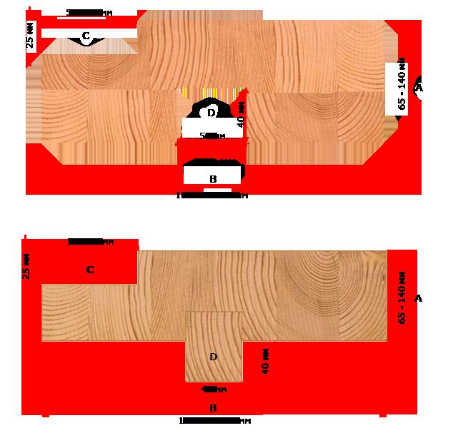 Как сделать обсаду к деревянному дому